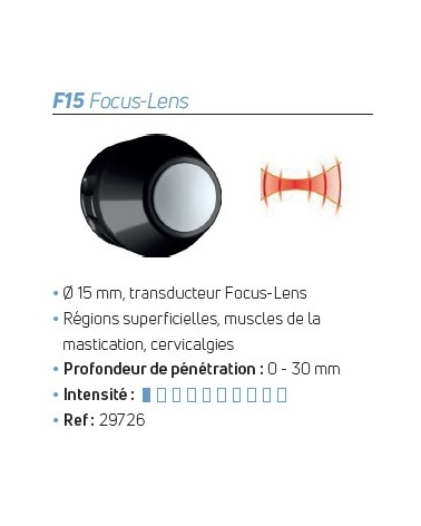 Transducteur D-Actor® F 15 Focus-Lens