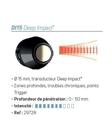Transducteur D-Actor® DI 15 Deep Impact®