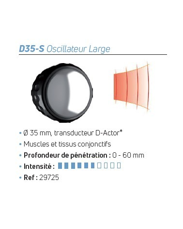 Transducteur D-Actor® D35-S Oscillateur Large